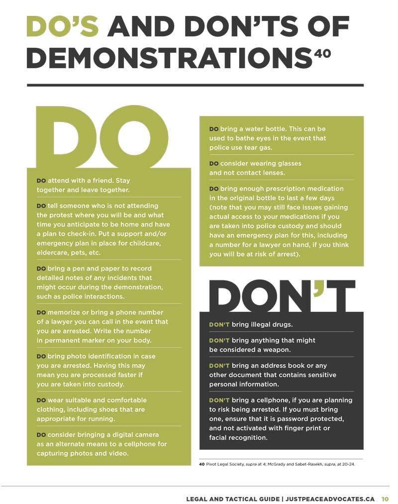 04 Dos and Dont of Demonstrations V23